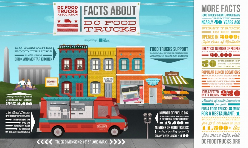 Food_Truck_Facts_NJI-Media